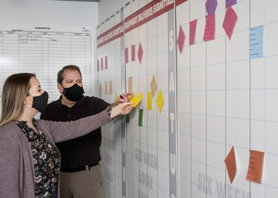 two masked people placing sticky notes on a project management board
