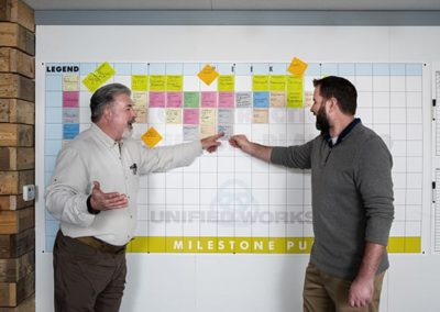 two men gesturing to sticky notes