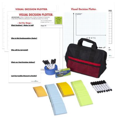 Visual Decision Plotter Full Package